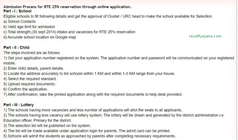 Admission Process 2021-22 : Admission Process for RTE 25% reservation through online application